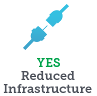 yes-reduced-infrastructure