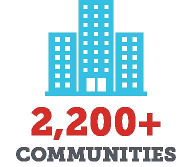2,200 Communities
