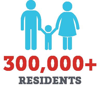 500,000+ beds