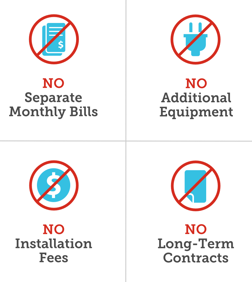 No separate monthly bills, no additional equipment, no installation fees, no long-term contracts